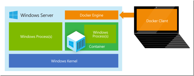 WindowsServerContainer_thumb