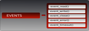 api_events-300x106