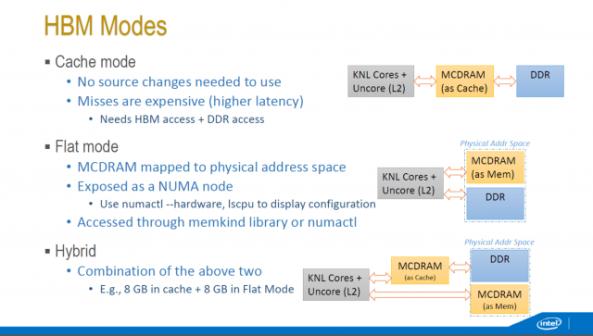 HBM-Modes-640x363