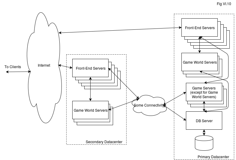 Fig-VIv2-10